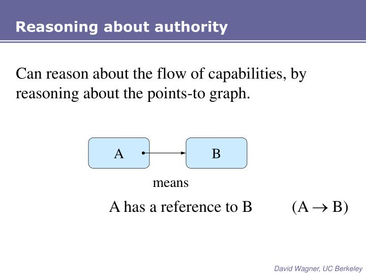 Reasoning about authority