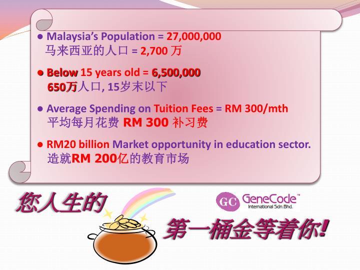 Malaysia's Population =