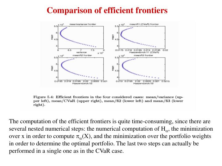 Comparison of efficient frontiers