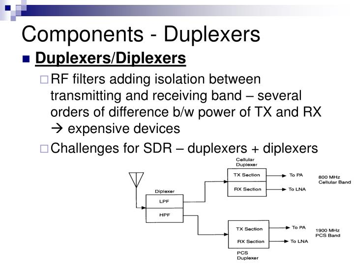 Components - Duplexers
