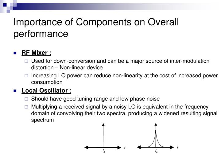 Importance of Components on Overall performance