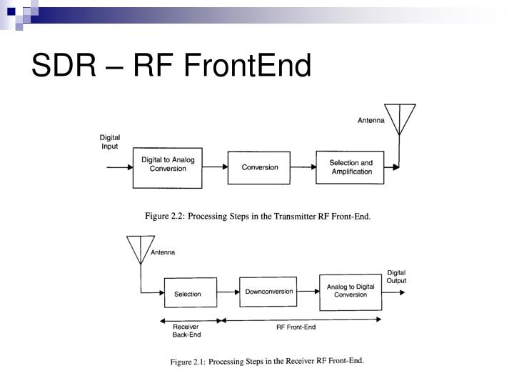 SDR – RF FrontEnd