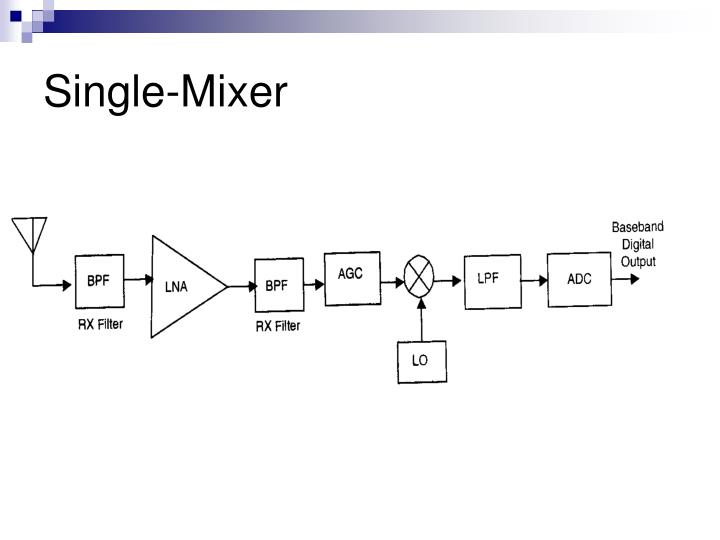 Single-Mixer