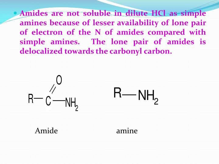 Amides are not soluble in dilute