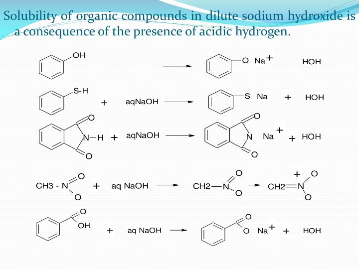 Solubility of organic compounds in dilute sodium hydroxide is a consequence of the presence of acidic hydrogen.