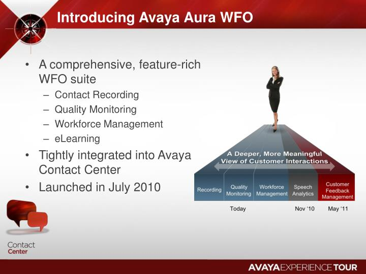 Introducing Avaya Aura WFO
