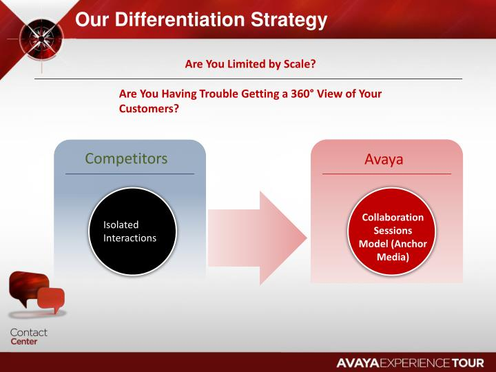 Our Differentiation Strategy