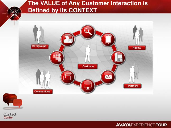 The VALUE of Any Customer Interaction is Defined by its CONTEXT