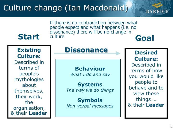 Culture change (Ian Macdonald)