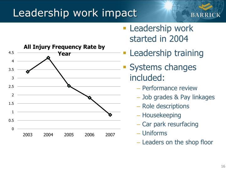 Leadership work impact