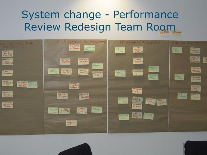 System change - Performance Review Redesign Team Room
