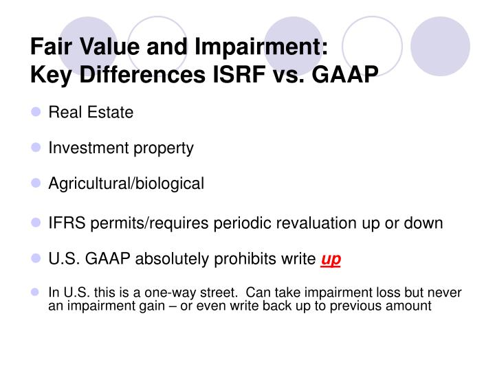 Fair Value and Impairment: