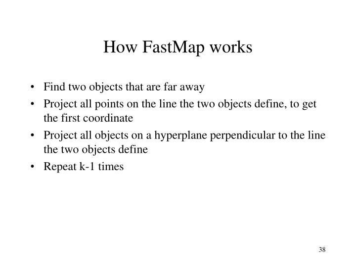 How FastMap works