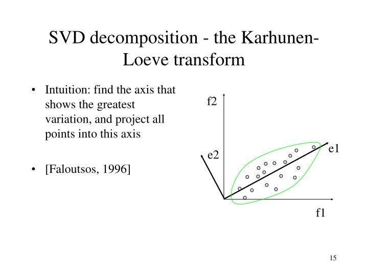 SVD decomposition - the Karhunen-Loeve transform