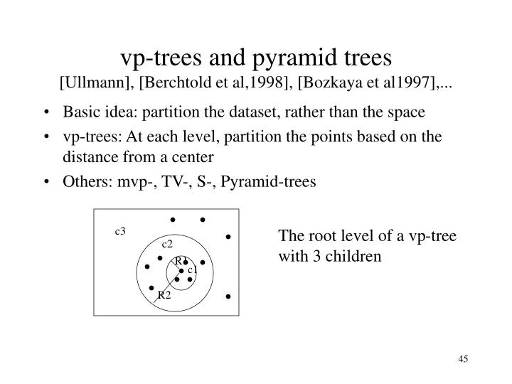 vp-trees and pyramid trees