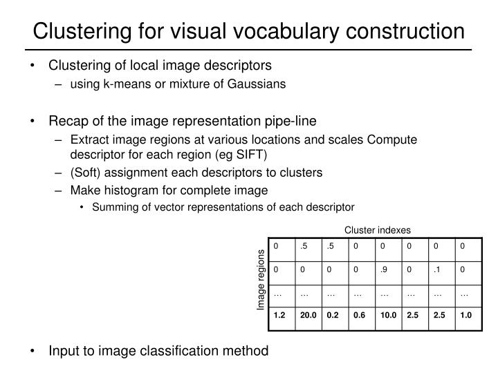 Clustering for visual vocabulary construction