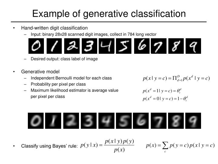 Example of generative classification