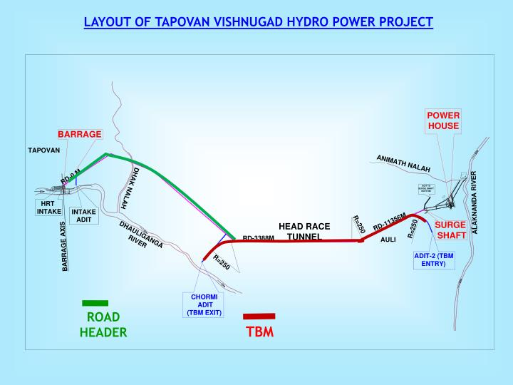 LAYOUT OF TAPOVAN VISHNUGAD HYDRO POWER PROJECT