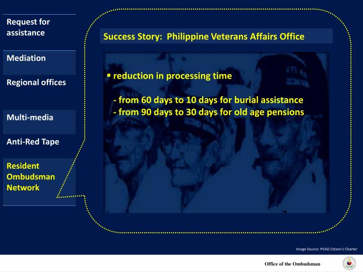 Success Story:  Philippine Veterans Affairs Office