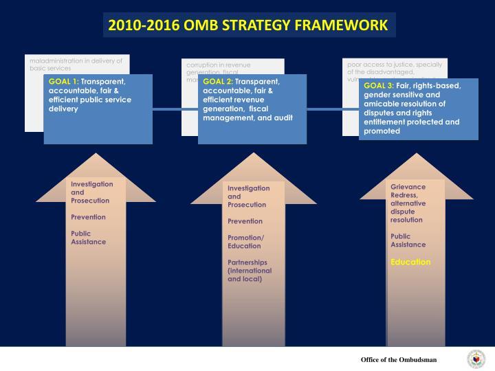 2010-2016 OMB STRATEGY FRAMEWORK