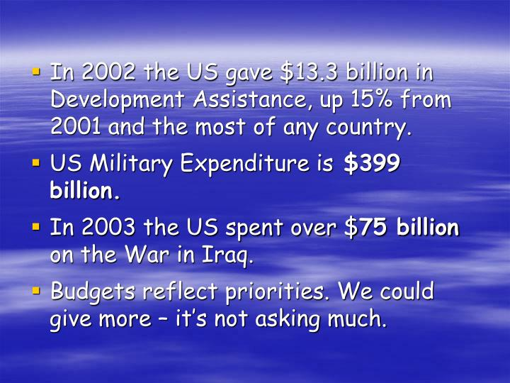 In 2002 the US gave $13.3 billion in Development Assistance, up 15% from 2001 and the most of any country.