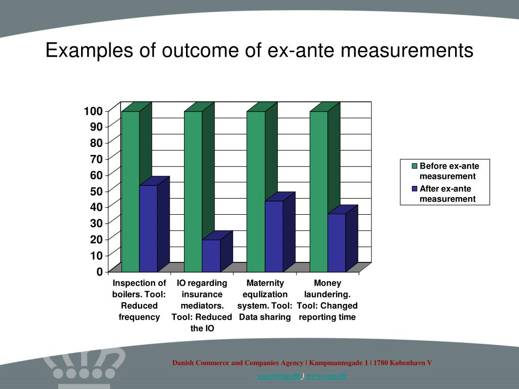 Examples of outcome of ex-ante measurements