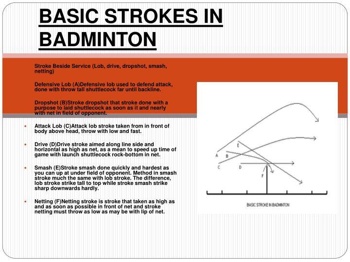 basic skills of badminton footwork Beginner badminton camp covers fundamental badminton hitting skills shots, net shots, and basic instruction in footwork beginner badminton: 7-10 yrs: mar.