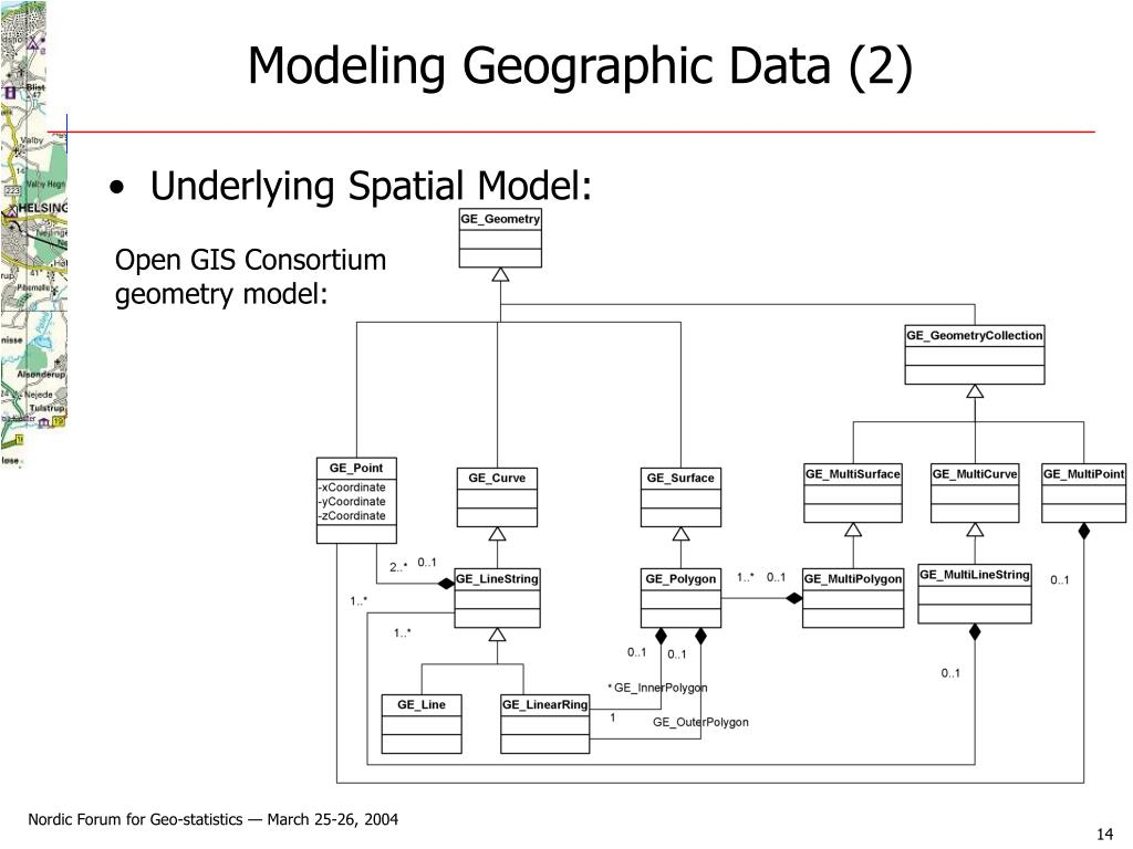 Modeling Geographic Data (2)