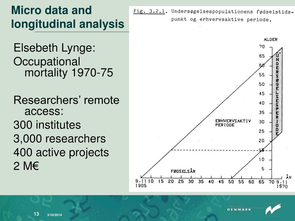 Micro data and longitudinal analysis