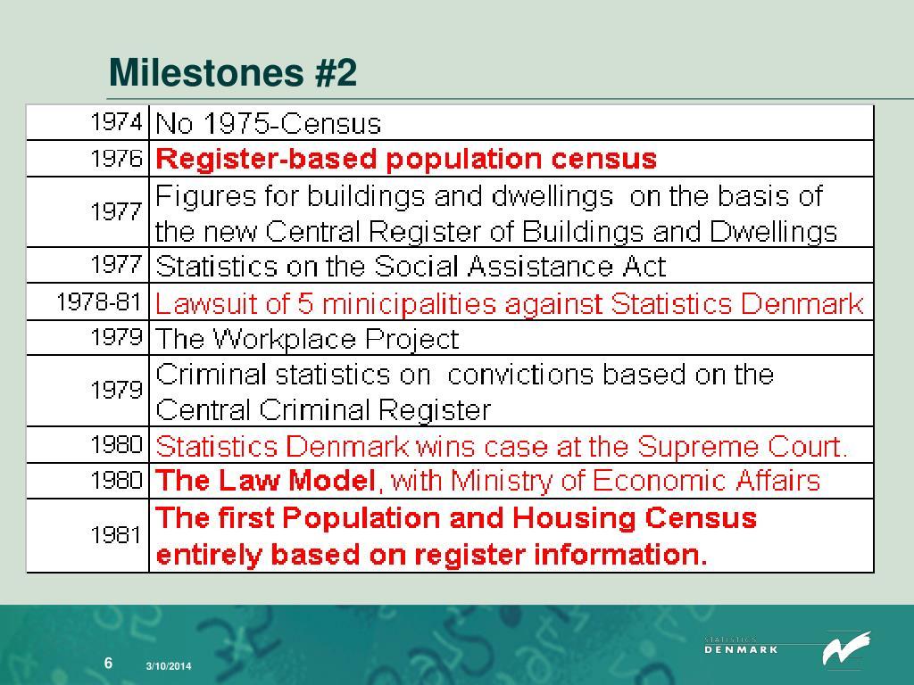 Milestones #2