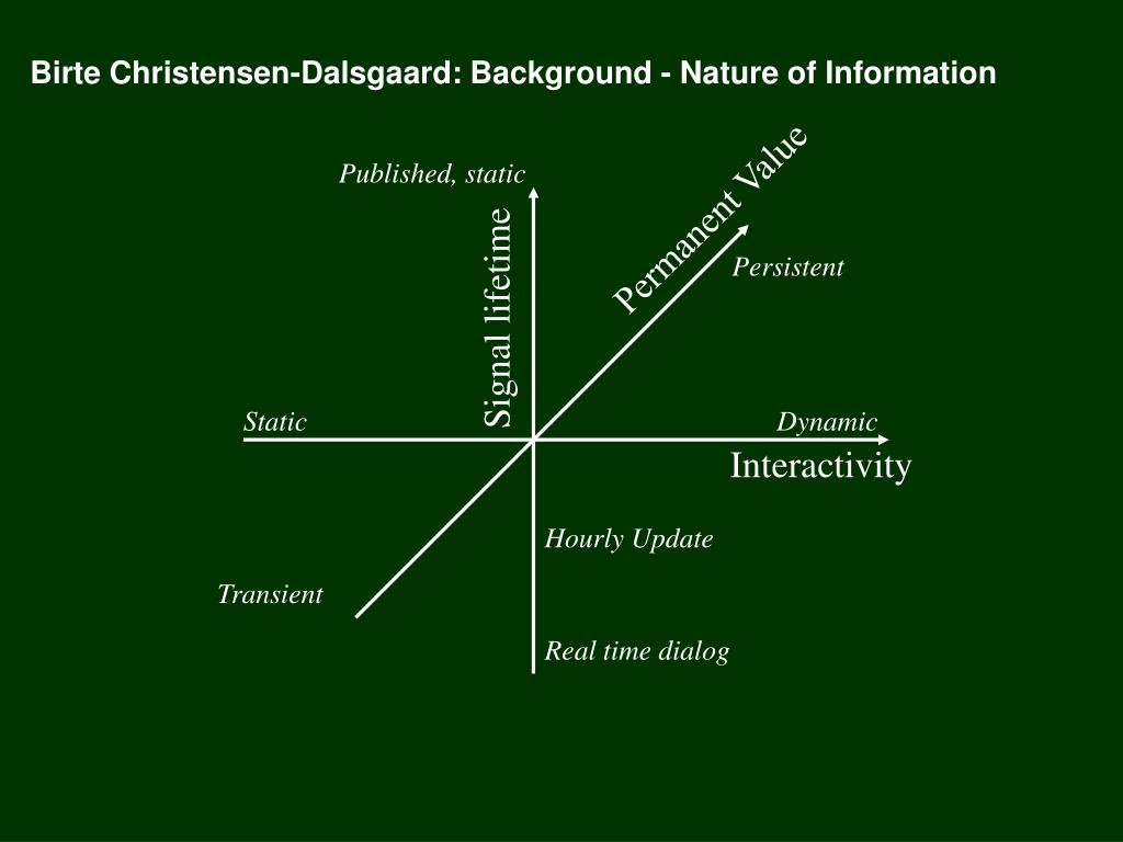 Birte Christensen-Dalsgaard: Background - Nature of Information