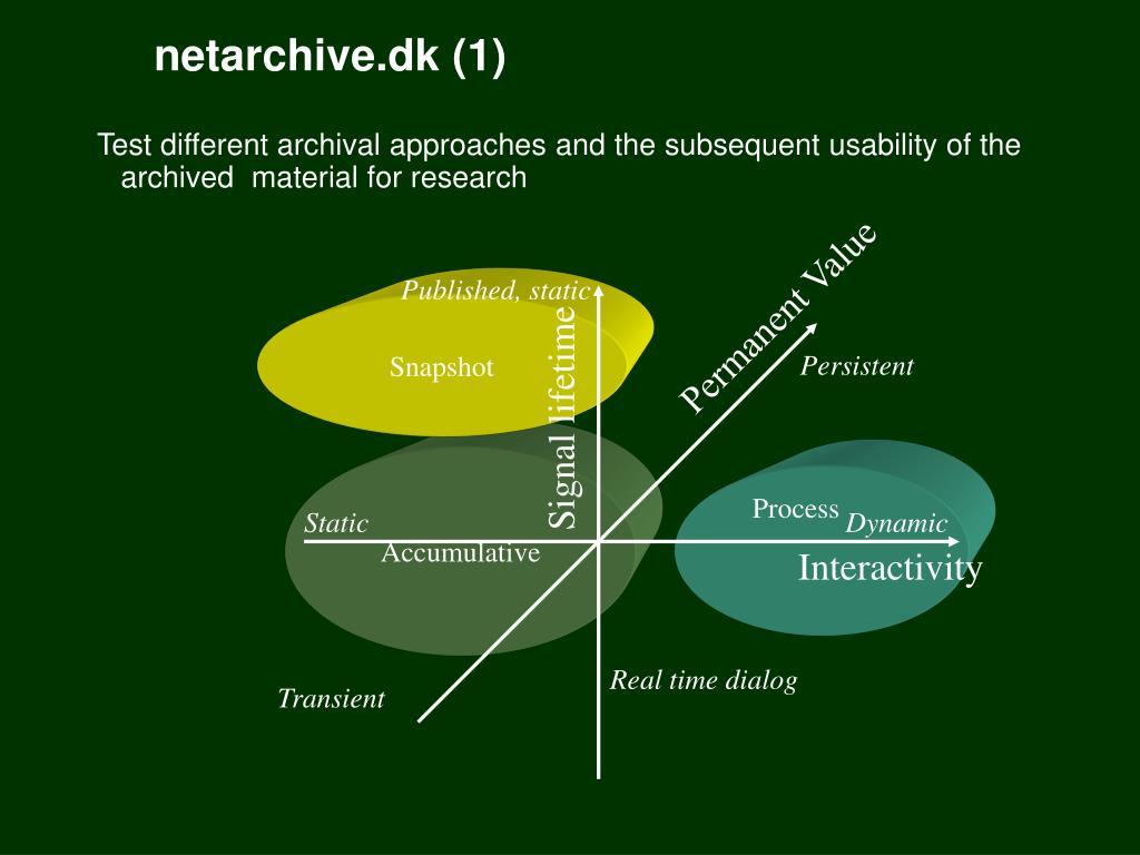 netarchive.dk (1)