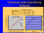 enterprise wide data mining software