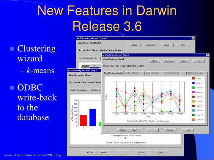 New Features in Darwin Release 3.6