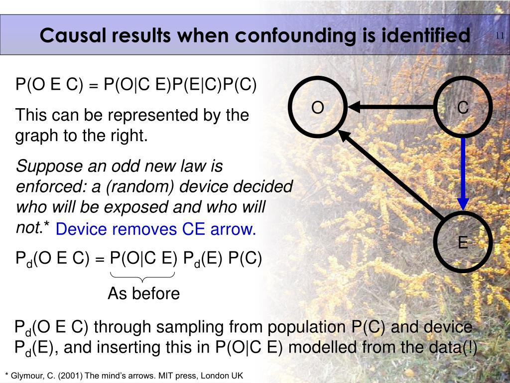 Causal results when confounding is identified