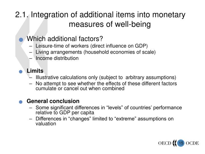 2.1. Integration of additional items into monetary measures of well-being