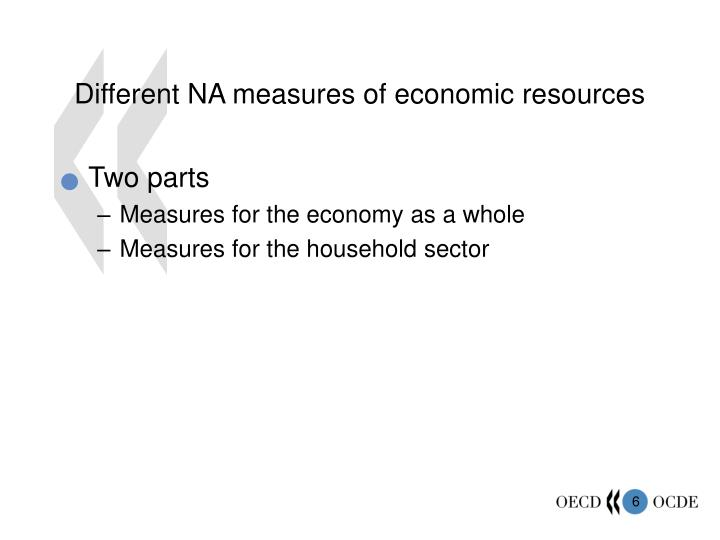 Different NA measures of economic resources