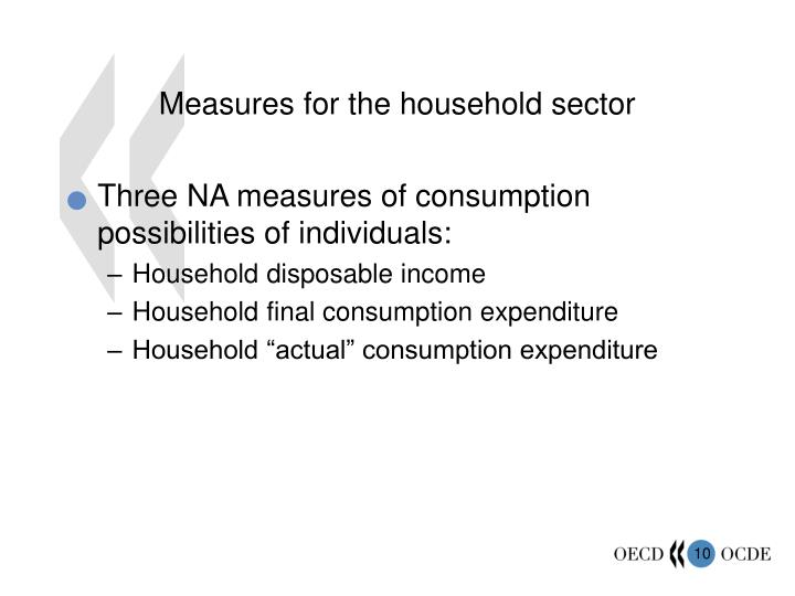 Measures for the household sector