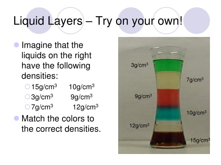 Liquid Layers – Try on your own!