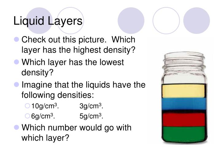 Liquid Layers