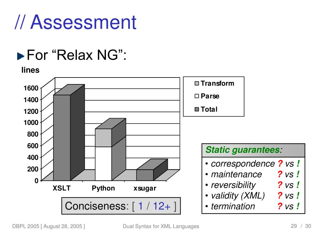 // Assessment