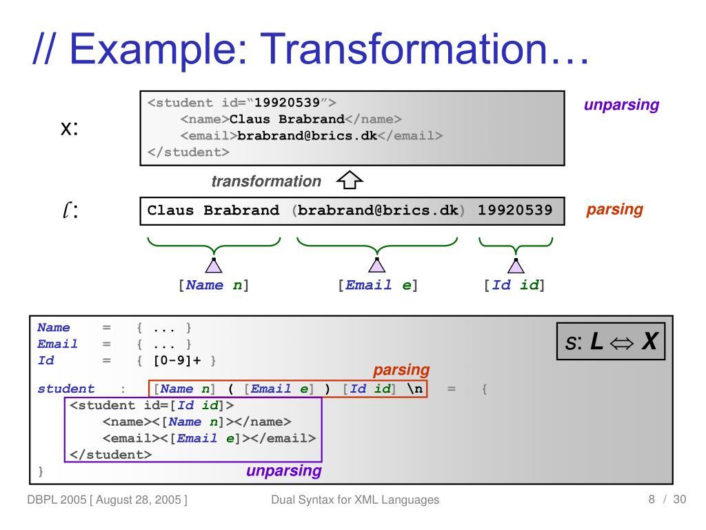 // Example: Transformation…