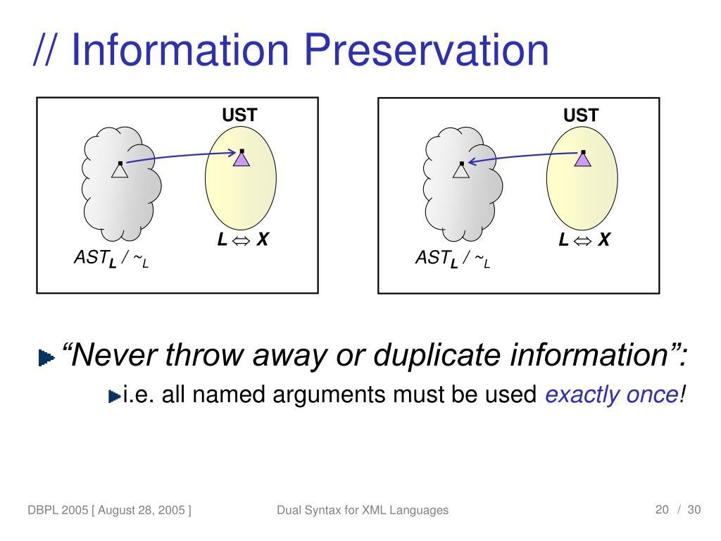// Information Preservation