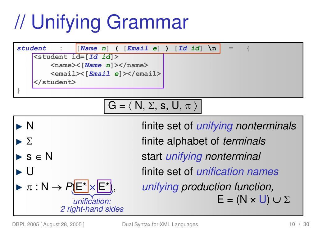 // Unifying Grammar
