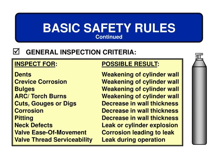 GENERAL INSPECTION CRITERIA: