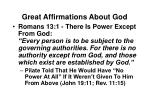 great affirmations about god9