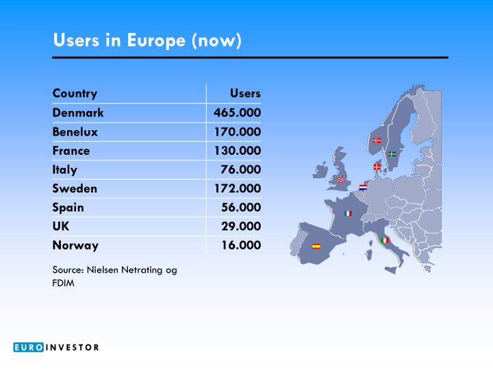 Users in europe now