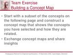 team exercise building a concept map