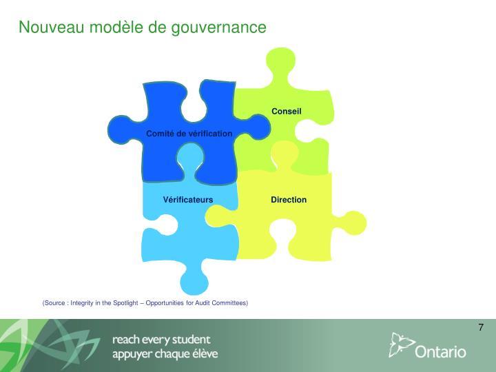 Nouveau modèle de gouvernance