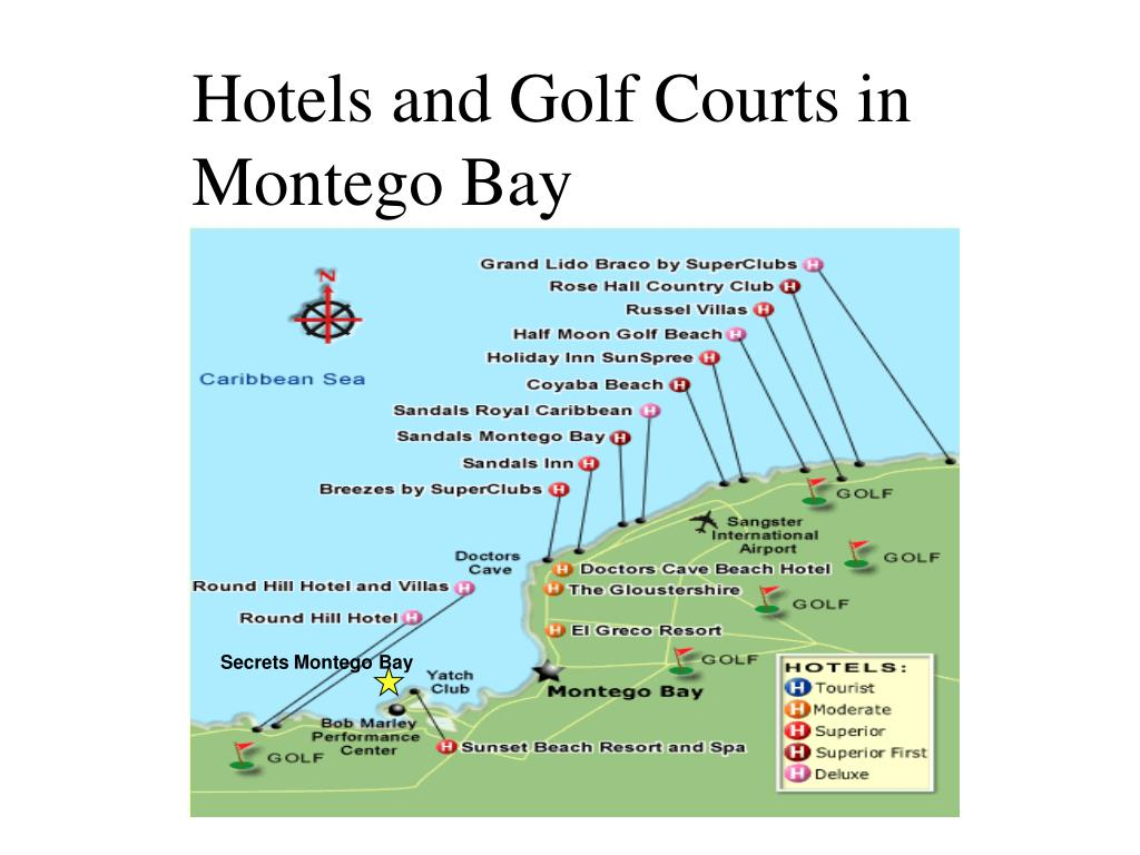 Hotels and Golf Courts in